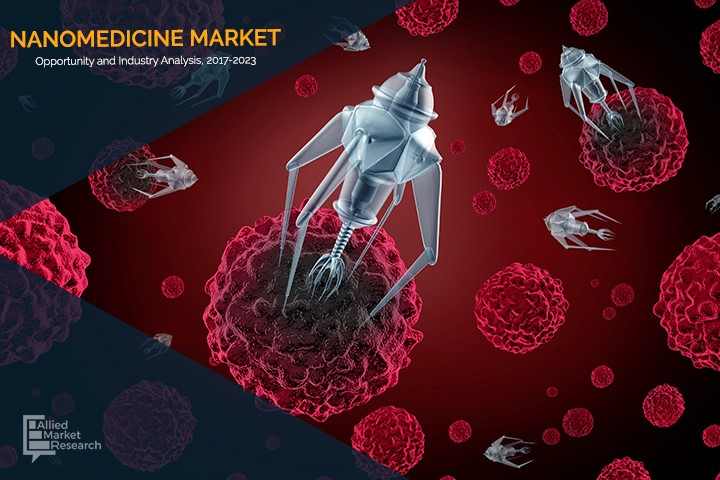 Nanotechnology A potential savior in this pandemic